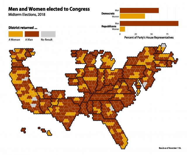 Men and Women elected to Congress